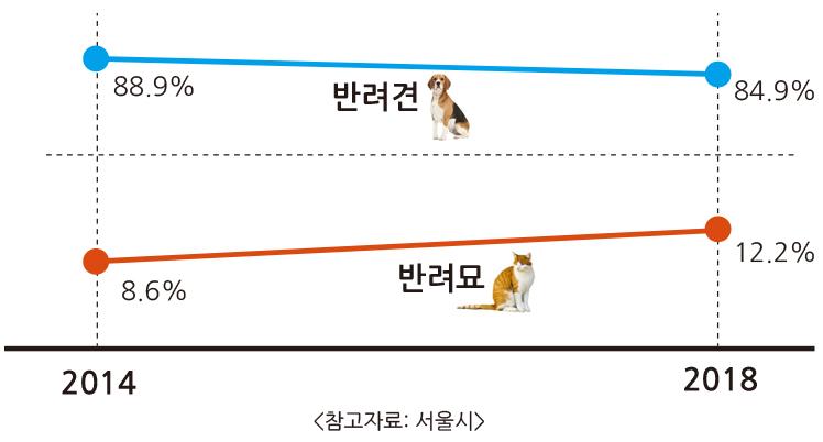 통계그래프.jpg